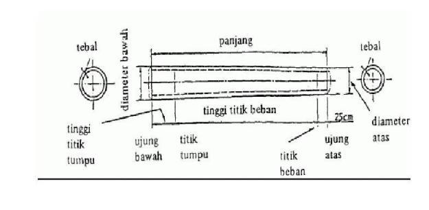 tiang beton 1 jpeg
