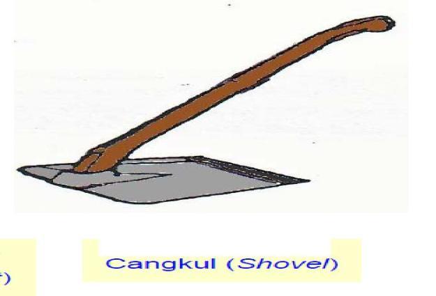 CANGKUL
