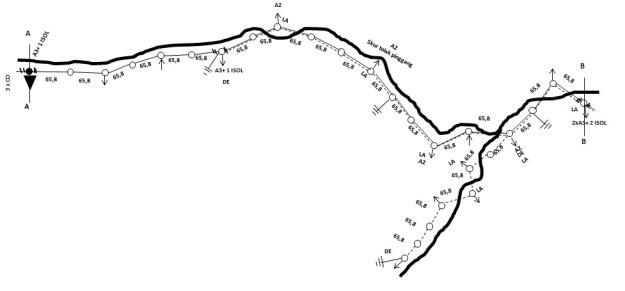 contoh gambar jaringan JTM, Gardu dan JTR Underbuild