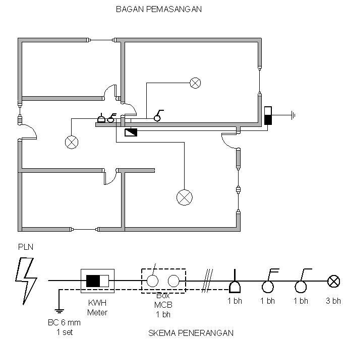 Denah instalasi listrik pembangunan menerangi dan mencerdaskan denah instalasi ccuart Gallery
