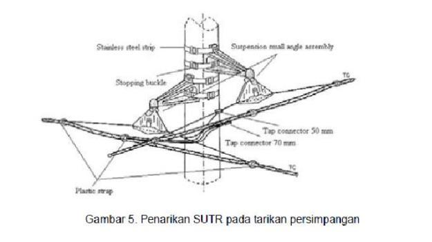jtr 5