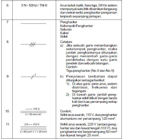 Istilah lambang gambar pada listrik arus kuat pembangunan lambang gambar untuk diagram saluran arus kuat lambang2 lambang3 ccuart Gallery