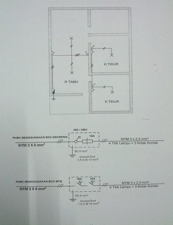 contoh gambar instalasi